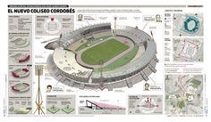 America Cup Stadium in Cordoba Stadium Architecture, Architecture Design, Placemat Design, Creative Infographic, Football Stadiums, Information Design, Innovation, University, America