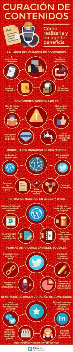 Curación de contenidos: cómo realizarla y en qué te beneficia #infografia #socialmedia