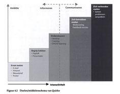 Trap van Quirke: schema Erik Reijnders