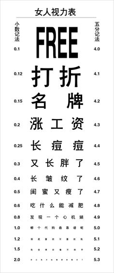 Eye chart for men / women in Please compare yourself! _Article_Digital Media and Job … – Quotes World Ads Creative, Creative Posters, Creative Advertising, Advertising Design, Advertising Ideas, Word Design, Layout Design, Landscape Illustration, Graphic Illustration