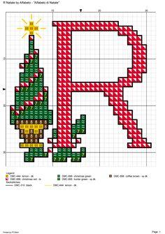 Alfabeto di Natale: R
