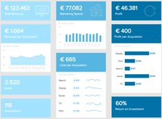 Great dashboard design inspiration for a monthly marketing report showing main costs and revenue kpis. Marketing Dashboard, Dashboard Examples, Marketing Report, Analytics Dashboard, Marketing Data, Online Marketing, Sales Dashboard, Ui Ux, Digital Marketing