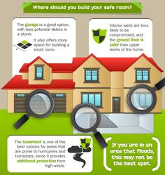 SAFE ROOM Panic Rooms, Safe Room, Secret Rooms, Create Space, Interior Walls, Ground Floor, Room Ideas, Flooring, Building