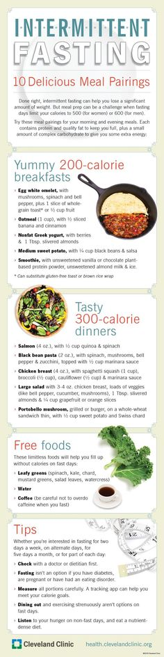 for Weight Loss? 10 Tasty Meals for Fast Days Fasting for Weight Loss? 10 Tasty Meals for Fast Days (Infographic)Fasting for Weight Loss? 10 Tasty Meals for Fast Days (Infographic) 200 Calorie Breakfast, 300 Calorie Dinner, Weight Loss Meals, Fast Weight Loss, How To Lose Weight Fast, Losing Weight, Weight Gain, Body Weight, Lose Fat