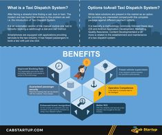 What is a Taxi Dispatch System? After facing a stressful time finding a cab, bus or train. The modern era has found the solution to this problem as well i.e. the introduction of Taxi Dispatch System.