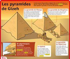 Fiche exposés : Les pyramides de Gizeh