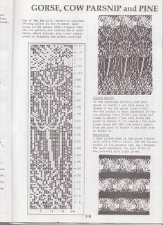 Shawl Patterns, Card Patterns, Cross Stitch Patterns, Knitting Charts, Knitting Patterns, Knitting Machine, Fair Isle Pattern, Double Knitting, Rug Hooking