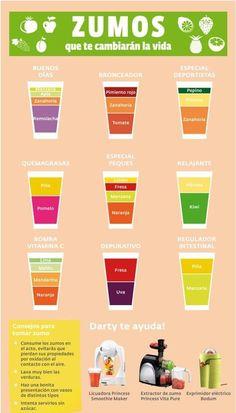 Healthy fruits and veggie Drinks Healthy Juices, Healthy Smoothies, Healthy Drinks, Get Healthy, Healthy Tips, Smoothie Recipes, Healthy Food, Detox Smoothies, Healthy Recepies