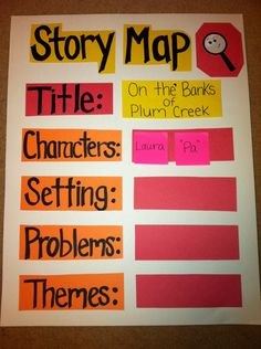 Teaching literary elements! Add sticky notes to characters, setting, plot as you read along in the story