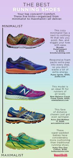 outlet store 4ed27 be02d best skor salg outlets The Best Running Shoes, Best Marathon Running Shoes,  Best Jogging