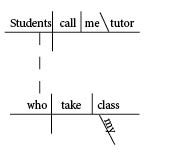 Essentials, Mrs. Hinson - tutor blog - 3 years worth #CC #homeschool