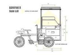 Street Food Australia Food Cart Design Read Recipe by ericongck Coffee Carts, Coffee Truck, Coffee Shop, Food Cart Design, Food Truck Design, Food Box, Autocad, Pop Up, Vendor Cart