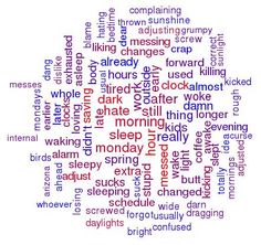 word cloud Facebook analyzes how users feel after DST change: More tired and sleepy but also wonderful and great