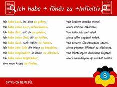Deutsch Language, German Language Learning, Learn English, Organize, Education, Decor, Idioms, German Language, Hungary