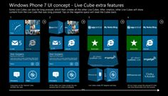 Resultados da Pesquisa de imagens do Google para http://www.concept-phones.com/wp-content/uploads/2011/04/Nokia_Windows_Phone_7_interface_concept_3.png