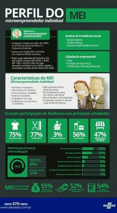Secretariado Remoto é oportunidade para MEIs   http://status-assistentevirtual.blogspot.com.br/?m=1