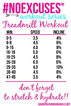 Today's #NOEXCUSES™ Workout is a Treadmill Workout. Ange made a special request for this post so here you go Ange! This treadmill workout is going to really push your aerobic system. If for any reason you need to take a break or drop your speed or incline, please do!! You can always work up to …