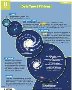 From Earth to the Universe - Miriam Andrews Photo Page Earth Day Facts, Flat Earth Facts, Facts About Earth, Astronomy Facts, Space And Astronomy, Science For Kids, Earth Science, Earth For Kids, French Teaching Resources