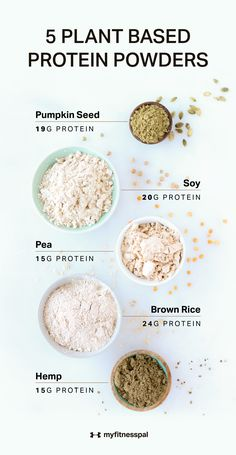 - 5 Plant-Based Protein Powders Worth Adding to Your Next Smoothie One of the three macronutrients, along with fat and carbs, protein helps us feel full, achieve weight-loss goals and build muscle. Healthiest Protein Powder, Best Vegan Protein, Plant Based Protein Powder, Vegan Protein Powder, Carbs Protein, Protein Powder Recipes, Superfood Powder, Plant Based Diet, Plant Based Recipes