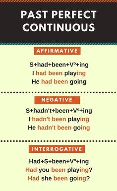 13 Mejores Imágenes De Tiempos Verbales En Ingles Tiempos