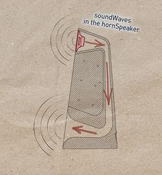 exposed concrete speakers