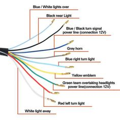 15+ Wiring Diagram Universal Motorcycle Headlight,Motorcycle Diagram - Wiringg.net Led Motorcycle Headlight, Motorcycle Wiring, Mini Motorbike, Chopper Motorcycle, Electrical Projects, Electrical Engineering, Electrical Circuit Diagram, Diagram Chart, Car Cleaning Hacks