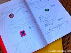 ορθογραφία, κόκκινο τετράδιο, πρώτη δημοτικού Greek, Articles, Bullet Journal, Map, Thoughts, Reading, Blog, Location Map, Reading Books