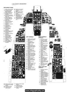 ACS F 16A Cockpit Infographic