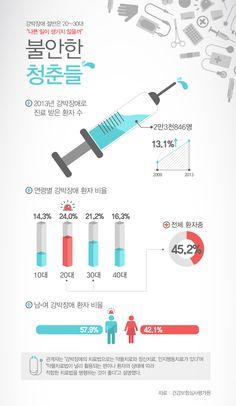 지난 해 '강박장애' 약 3천명 증가…절반은 20,30대 [인포그래픽] | VISUAL DIVE
