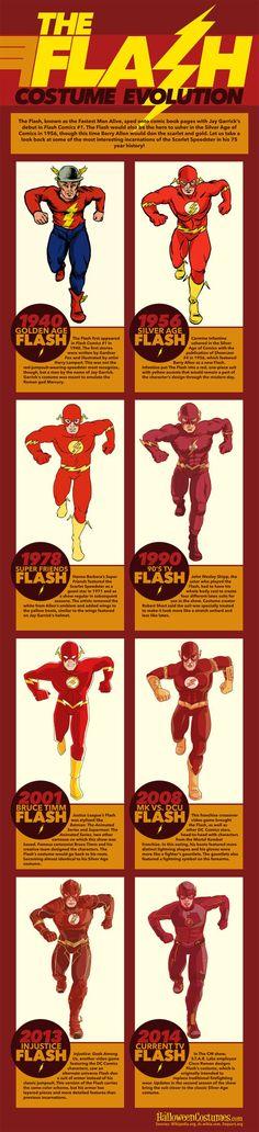 The Flash nunca pasa de moda.Con la siguiente infográfica te proponemos acelerar a través 75 años de trajes de The Flash desde el origen del superhéroe...