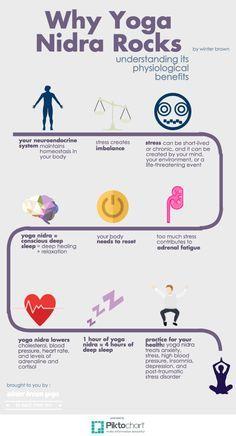 yoga nidra benefits                                                                                                                                                      More