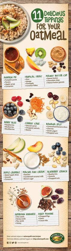 Oatmeal is an easy, healthy and delicious breakfast packed with fibre and whole grains. Make your oatmeal extra tasty and nutritious with one of these 11 delicious topping combinations!