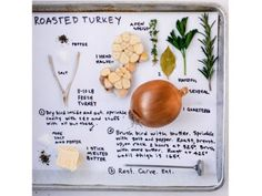 How to roast a turkey for Thanksgiving. These visuals will make it easy for you on turkey day.