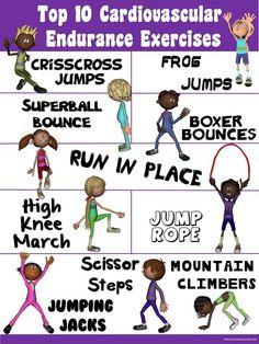 PE Poster: Top 10 Cardiovascular Endurance Exercises:
