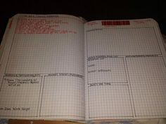 Bullet journal #1 FAV JOURNALING & NOTE TAKING/ SCRIPTURE STUDY SYSTEM