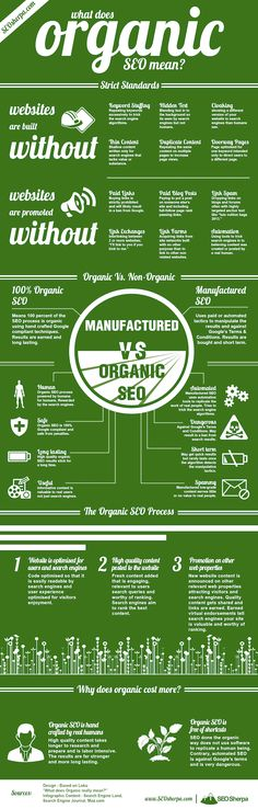 What doesa organic seo mean? #infografia #infographic #seo