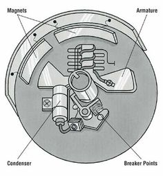 small engine diagram the following img is tecumseh 3 5 hp rh pinterest com small engine ignition diagram small engine carburetor diagram