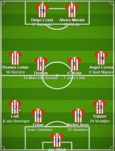 Pin On La Liga Formations