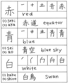 Kanji Lessons - How to write basic kanji (red, blue, white)