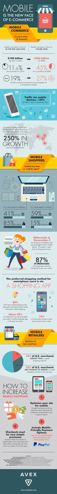#Mobile is the New Face of #e-commerce - Do you fancy an infographic?  There are a lot of them online, but if you want your own please visit http://linfografico.com/en/prices/  Online girano molte infografiche, se ne vuoi realizzare una tutta tua visita http://www.linfografico.com/prezzi/