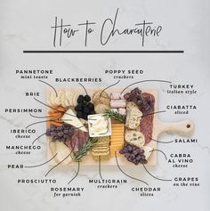 How To Charcuterie This Holiday + A Giveaway! - Room for Tuesday We're featuring handmade cheese and charcuterie boards, with an easy how-to guide for making one this holiday season- in addition to a giveaway! Charcuterie Platter, Charcuterie And Cheese Board, Cheese Boards, Antipasto Platter, Charcuterie Picnic, Cheese Board Display, Charcuterie Display, Meat Platter, Gastronomia