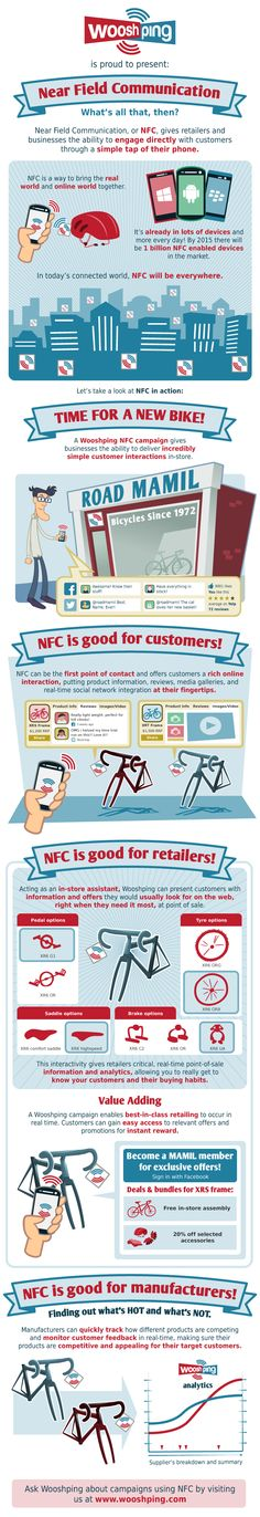 NFC allowing businesses to engage directly with every customer through a simple tap of their phone.