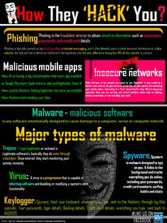 How They Hack You . Pc Technology is incredibly wide area depending on the Life Hacks Computer, Computer Basics, Computer Coding, Computer Help, Computer Internet, Computer Security, Internet Safety, Computer Programming, Technology Hacks