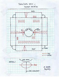 "Tucked ""tablecloth"" skirt diagram   Flickr - Photo Sharing!"