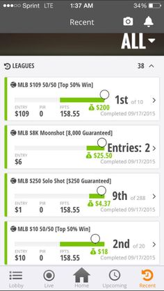 give you a successful, winning lineup on DraftKings by milehighservice