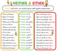 The English words either and neither can cause some problems for native and non-native speakers of English.