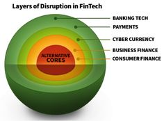 layers of disruption