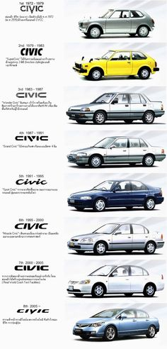 Image from http://cdn-static.autospinn.com/wp-content/uploads/2013/07/honda-civic-history-3-resize.jpg.