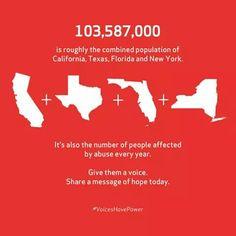 Abuse statistics.