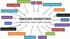 what to charge for SEO and inbound marketing services